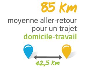distance AR